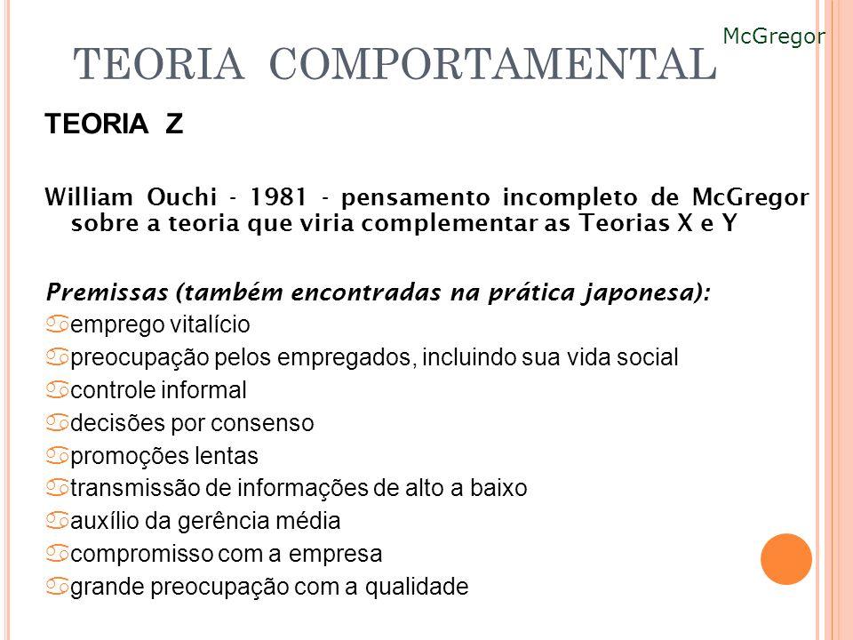 TEORIA COMPORTAMENTAL TEORIA Z William Ouchi - 1981 - pensamento incompleto de McGregor sobre a teoria que viria complementar as Teorias X e Y Premiss