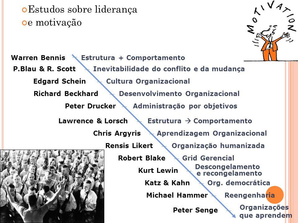 Estudos sobre liderança e motivação Warren Bennis P.Blau & R. Scott Edgard Schein Richard Beckhard Lawrence & Lorsch Chris Argyris Rensis Likert Rober
