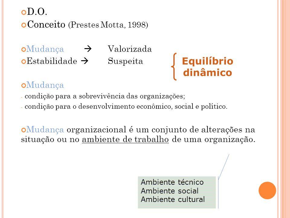 D.O. Conceito (Prestes Motta, 1998) Mudança Valorizada Estabilidade Suspeita Mudança - condição para a sobrevivência das organizações; - condição para