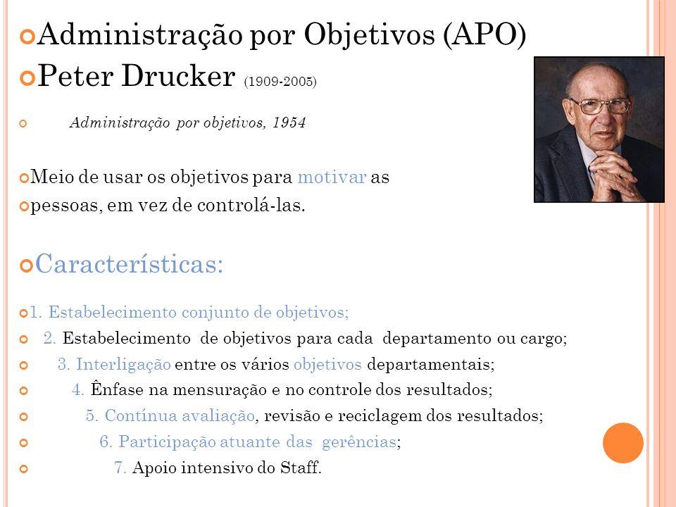 Administração por Objetivos (APO) Peter Drucker (1909-2005) Administração por objetivos, 1954 Meio de usar os objetivos para motivar as pessoas, em ve