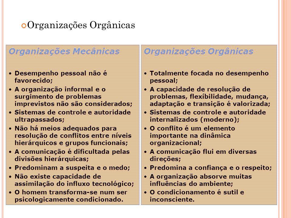 Organizações Orgânicas Organizações Mecânicas Desempenho pessoal não é favorecido; A organização informal e o surgimento de problemas imprevistos não