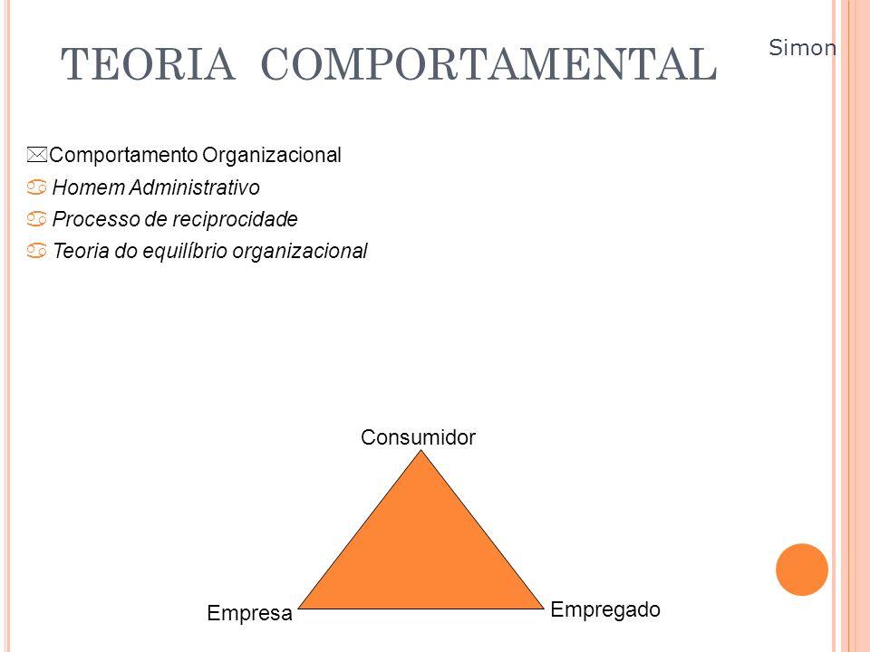 TEORIA COMPORTAMENTAL Comportamento Organizacional aHomem Administrativo aProcesso de reciprocidade aTeoria do equilíbrio organizacional Simon Consumi