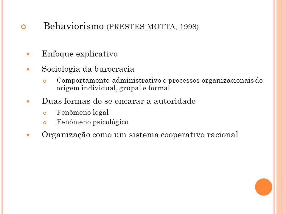 Desenvolvimento Organizacional (D.O.) Estudo do comportamento humano nas organizações + Técnicas utilizáveis para torná-las mais eficientes As técnicas da organização eficiente não podem desenvolver-se se não progredir a teoria do comportamento humano na organização Simon, Smithburg & Thompson (1956)