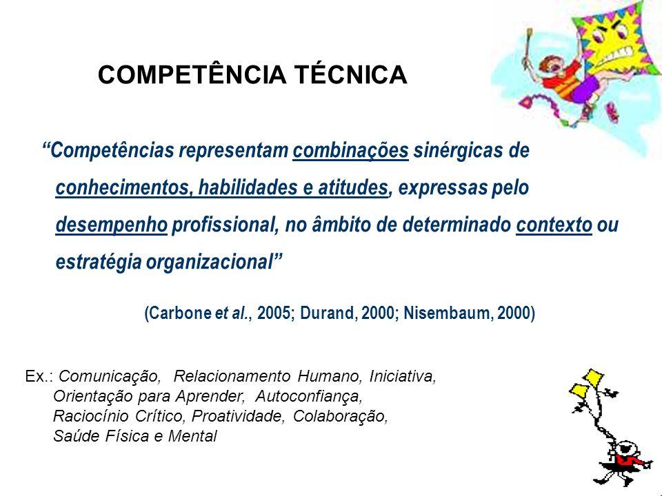 Ex.: Comunicação, Relacionamento Humano, Iniciativa, Orientação para Aprender, Autoconfiança, Raciocínio Crítico, Proatividade, Colaboração, Saúde Fís