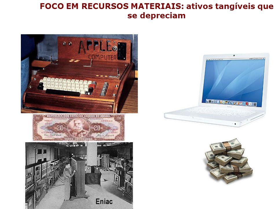 FOCO EM RECURSOS MATERIAIS: ativos tangíveis que se depreciam Eniac