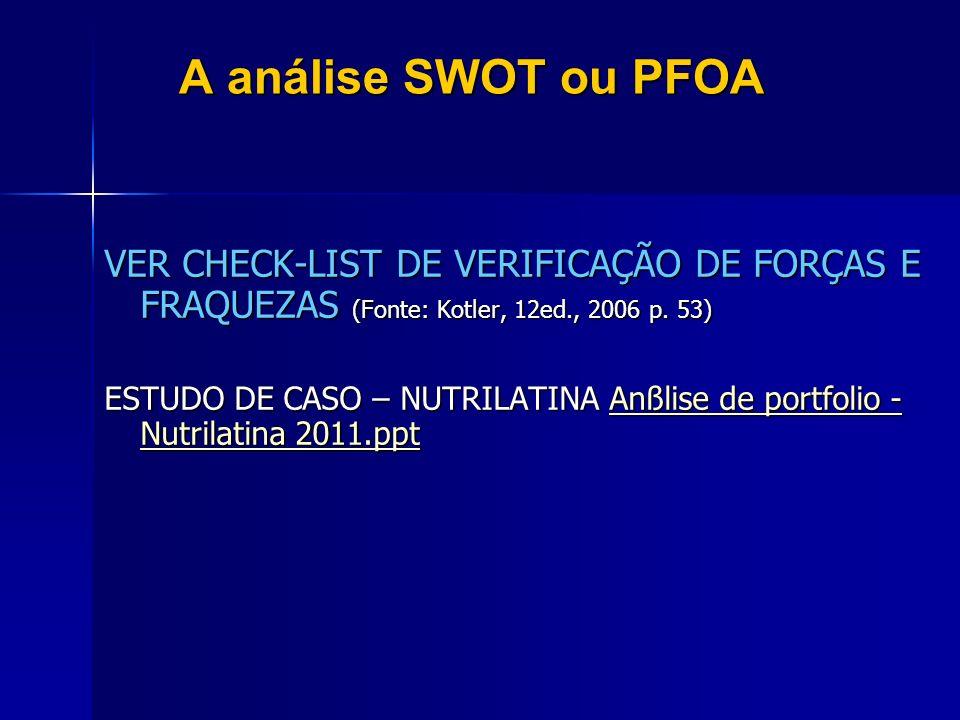 A análise SWOT ou PFOA VER CHECK-LIST DE VERIFICAÇÃO DE FORÇAS E FRAQUEZAS (Fonte: Kotler, 12ed., 2006 p. 53) ESTUDO DE CASO – NUTRILATINA Anßlise de