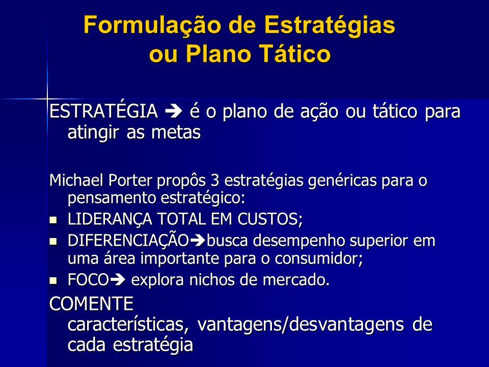 Formulação de Estratégias ou Plano Tático ESTRATÉGIA é o plano de ação ou tático para atingir as metas Michael Porter propôs 3 estratégias genéricas p
