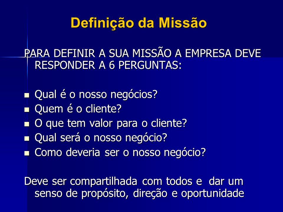 Definição da Missão PARA DEFINIR A SUA MISSÃO A EMPRESA DEVE RESPONDER A 6 PERGUNTAS: Qual é o nosso negócios? Qual é o nosso negócios? Quem é o clien