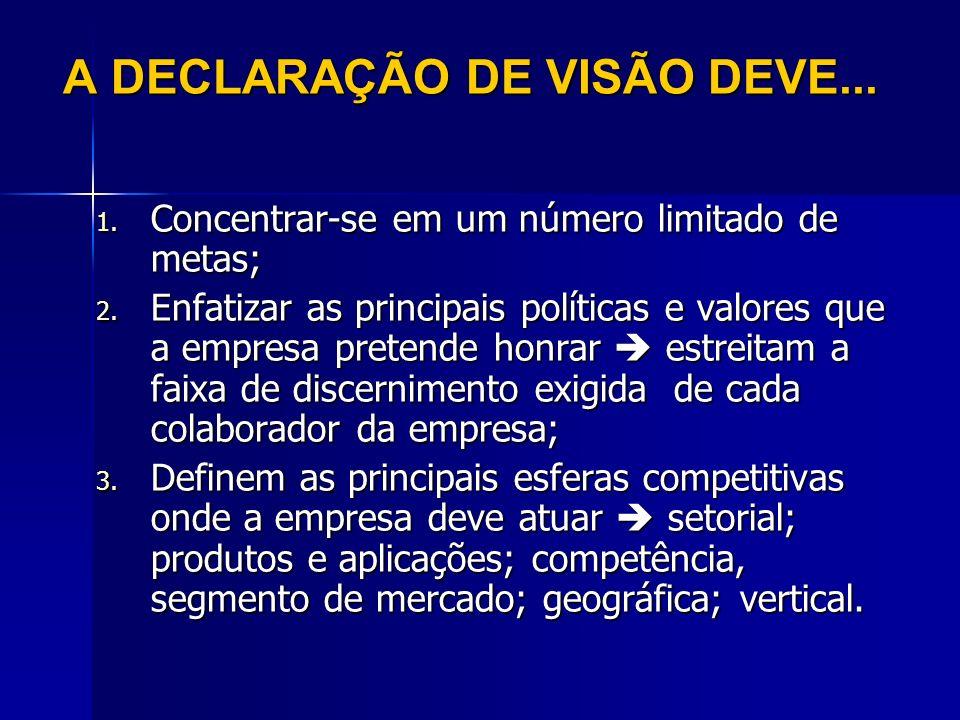 A DECLARAÇÃO DE VISÃO DEVE... 1. Concentrar-se em um número limitado de metas; 2. Enfatizar as principais políticas e valores que a empresa pretende h