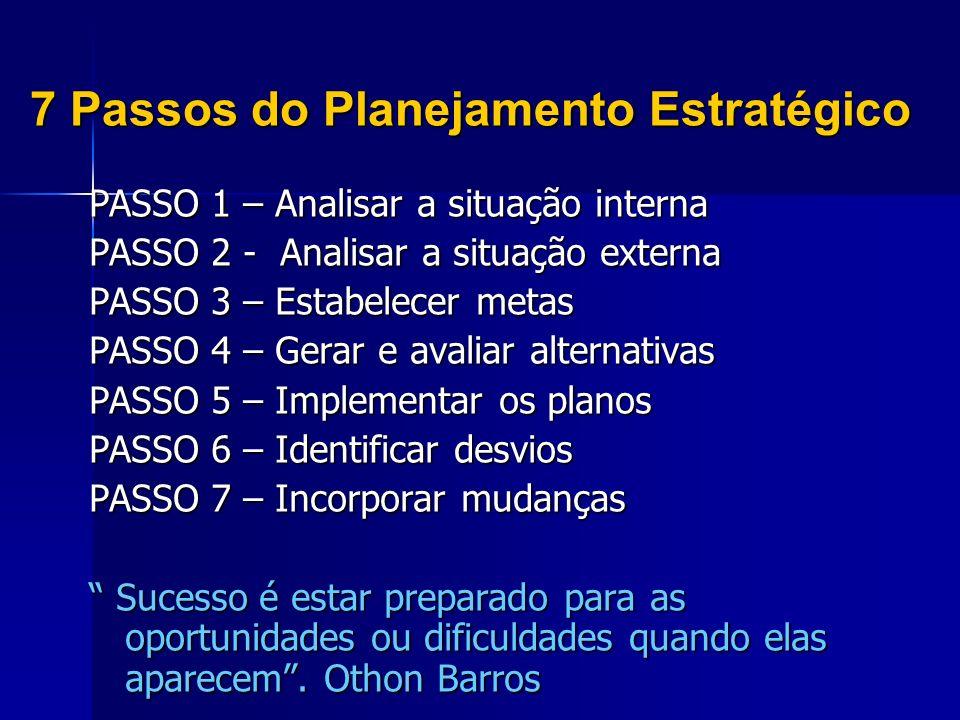 7 Passos do Planejamento Estratégico PASSO 1 – Analisar a situação interna PASSO 2 - Analisar a situação externa PASSO 3 – Estabelecer metas PASSO 4 –