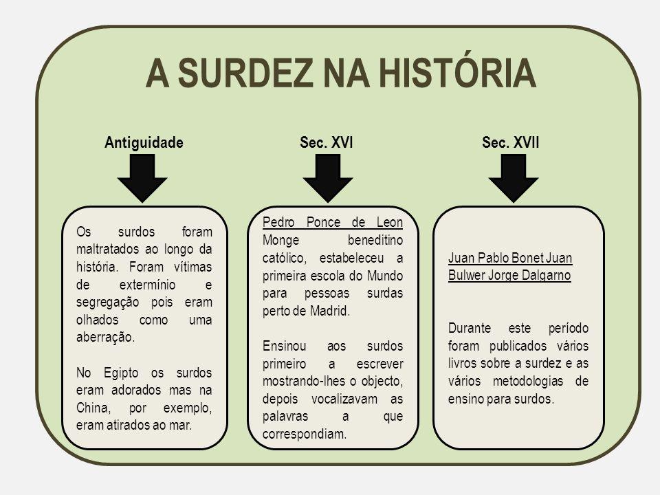 A SURDEZ NA HISTÓRIA Sec.XVIII Sec.