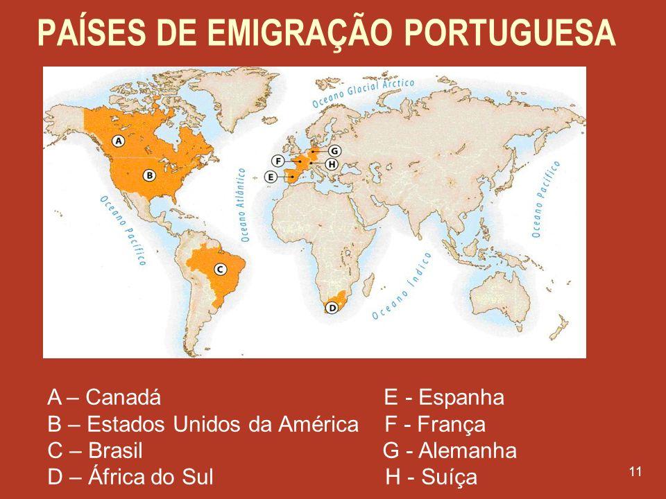 PAÍSES DE EMIGRAÇÃO PORTUGUESA 11 A – Canadá E - Espanha B – Estados Unidos da América F - França C – Brasil G - Alemanha D – África do Sul H - Suíça