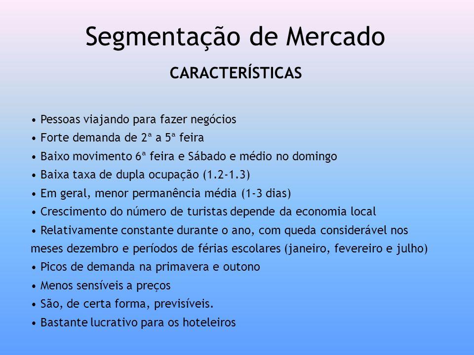 Segmentação de Mercado CARACTERÍSTICAS Pessoas viajando para fazer negócios Forte demanda de 2ª a 5ª feira Baixo movimento 6ª feira e Sábado e médio n