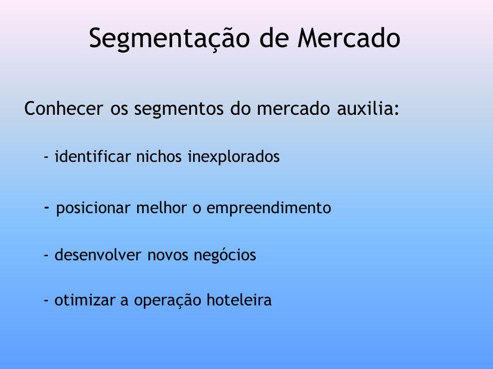 Segmentação de Mercado Conhecer os segmentos do mercado auxilia: - identificar nichos inexplorados - posicionar melhor o empreendimento - desenvolver