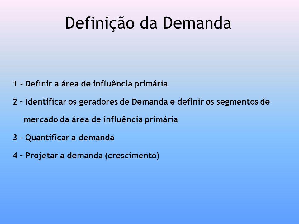 Definição da Demanda 1 - Definir a área de influência primária 2 – Identificar os geradores de Demanda e definir os segmentos de mercado da área de in