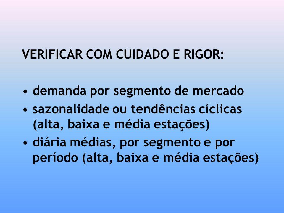 VERIFICAR COM CUIDADO E RIGOR: demanda por segmento de mercado sazonalidade ou tendências cíclicas (alta, baixa e média estações) diária médias, por s