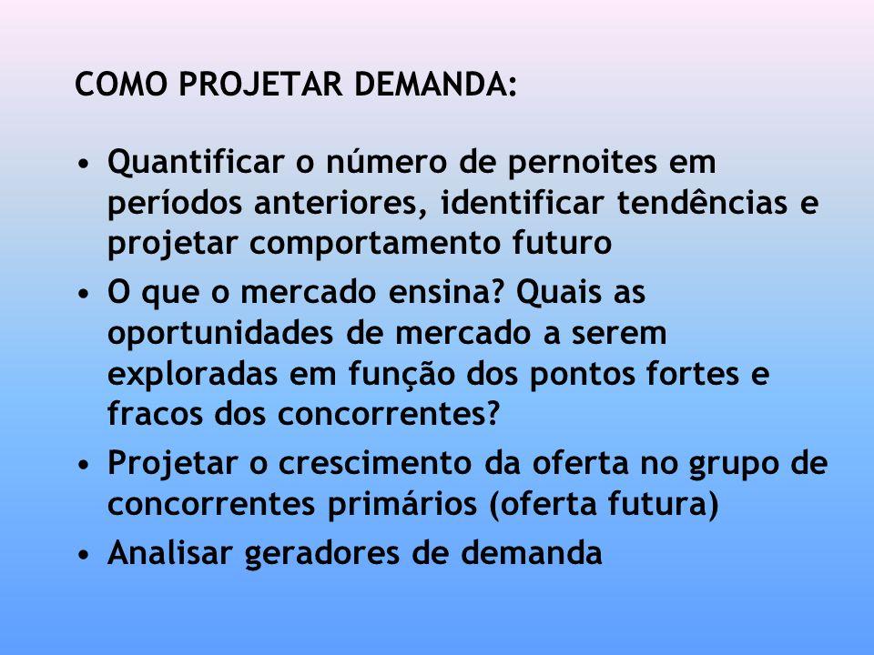 COMO PROJETAR DEMANDA: Quantificar o número de pernoites em períodos anteriores, identificar tendências e projetar comportamento futuro O que o mercad