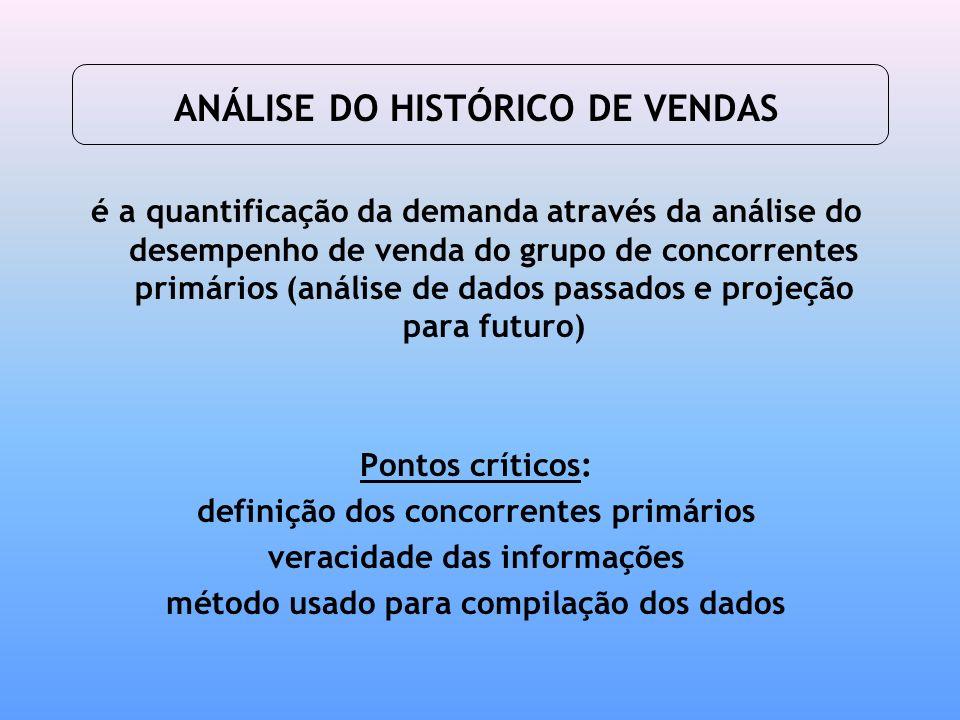 ANÁLISE DO HISTÓRICO DE VENDAS é a quantificação da demanda através da análise do desempenho de venda do grupo de concorrentes primários (análise de d