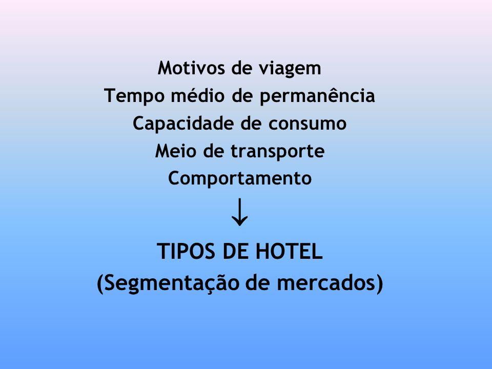 Motivos de viagem Tempo médio de permanência Capacidade de consumo Meio de transporte Comportamento TIPOS DE HOTEL (Segmentação de mercados)