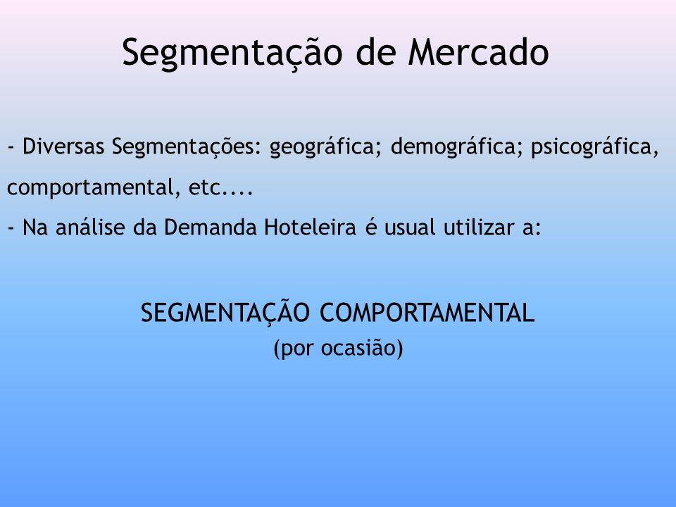 Segmentação de Mercado - Diversas Segmentações: geográfica; demográfica; psicográfica, comportamental, etc.... - Na análise da Demanda Hoteleira é usu