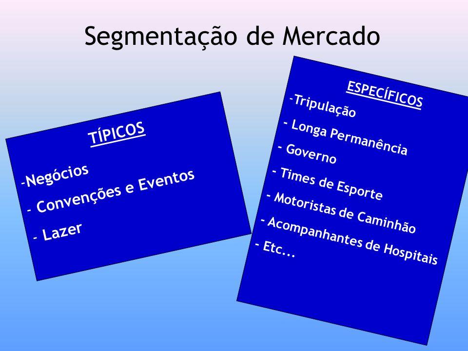 Segmentação de Mercado TÍPICOS -Negócios - Convenções e Eventos - Lazer ESPECÍFICOS -Tripulação - Longa Permanência - Governo - Times de Esporte - Mot