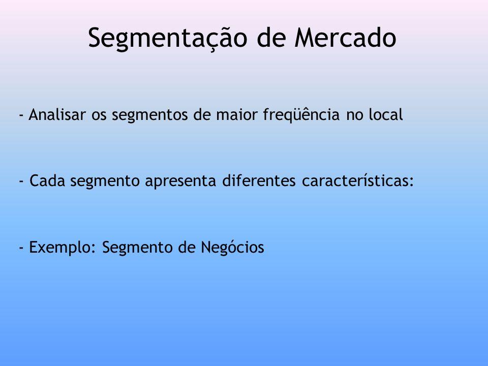 Segmentação de Mercado - Analisar os segmentos de maior freqüência no local - Cada segmento apresenta diferentes características: - Exemplo: Segmento