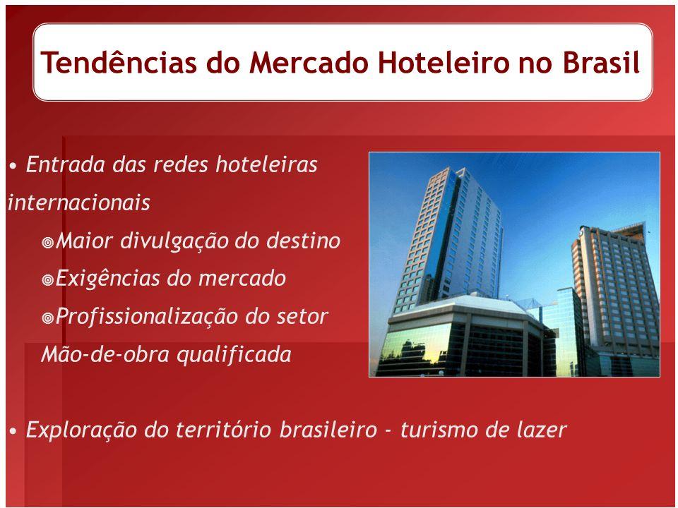Entrada das redes hoteleiras internacionais Maior divulgação do destino Exigências do mercado Profissionalização do setor Mão-de-obra qualificada Expl