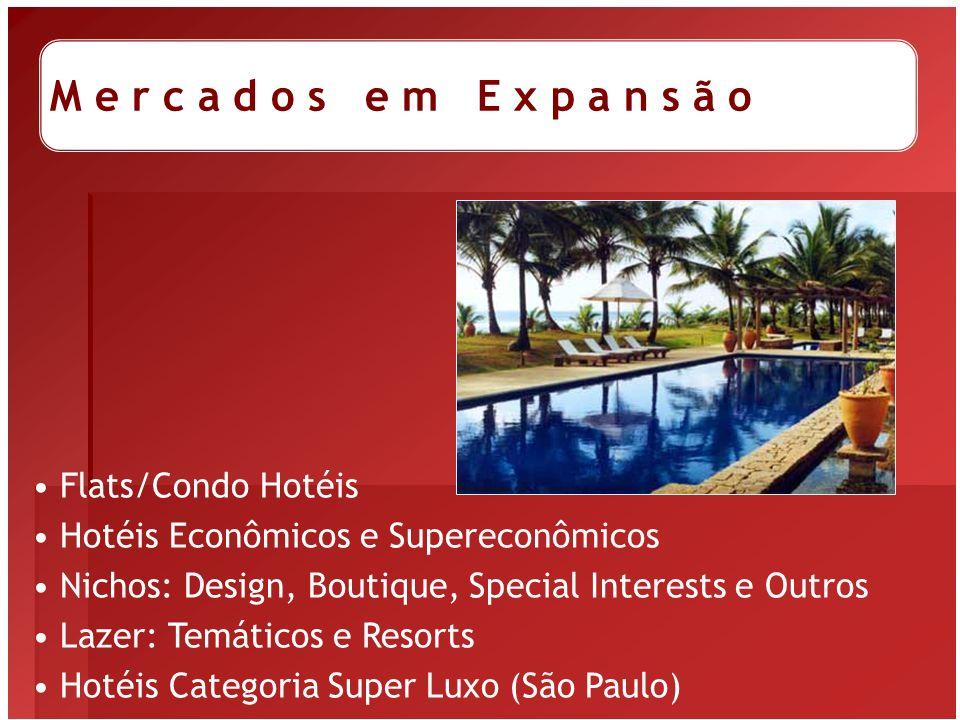 Flats/Condo Hotéis Hotéis Econômicos e Supereconômicos Nichos: Design, Boutique, Special Interests e Outros Lazer: Temáticos e Resorts Hotéis Categori