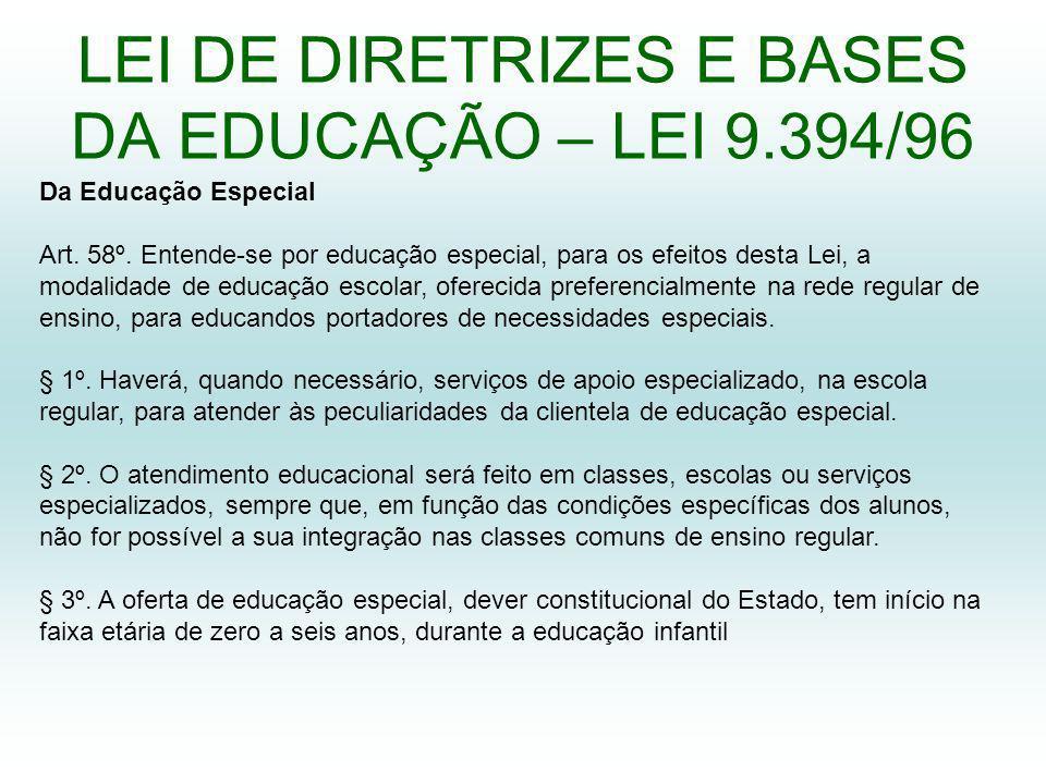 LEI DE DIRETRIZES E BASES DA EDUCAÇÃO – LEI 9.394/96 Da Educação Especial Art.