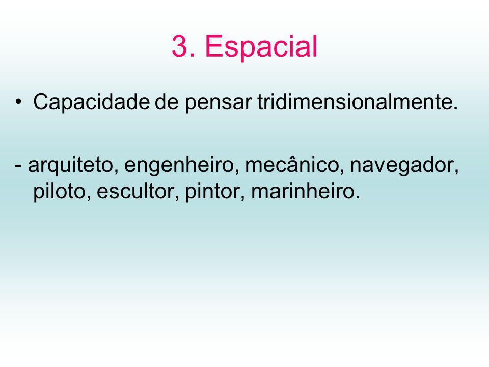 3.Espacial Capacidade de pensar tridimensionalmente.