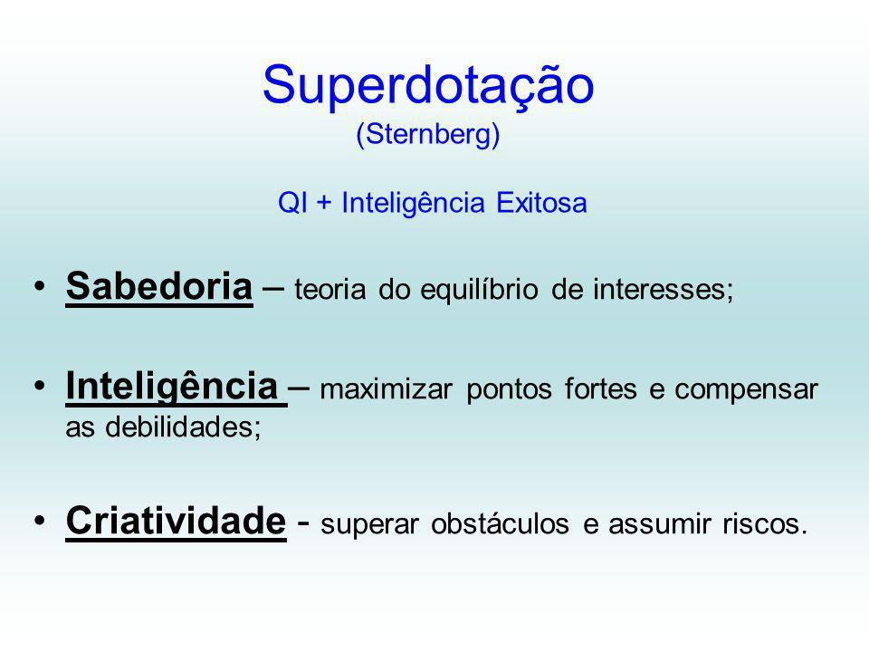 Superdotação (Sternberg) QI + Inteligência Exitosa Sabedoria – teoria do equilíbrio de interesses; Inteligência – maximizar pontos fortes e compensar as debilidades; Criatividade - superar obstáculos e assumir riscos.