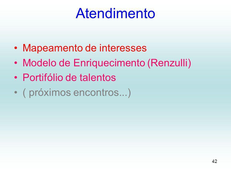 Atendimento Mapeamento de interesses Modelo de Enriquecimento (Renzulli) Portifólio de talentos ( próximos encontros...) 42