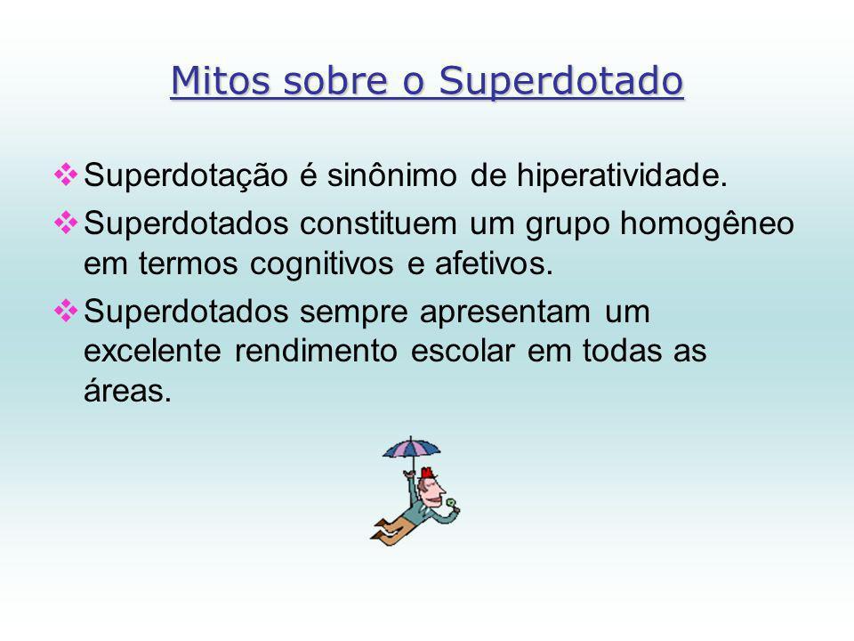 Mitos sobre o Superdotado Superdotação é sinônimo de hiperatividade.