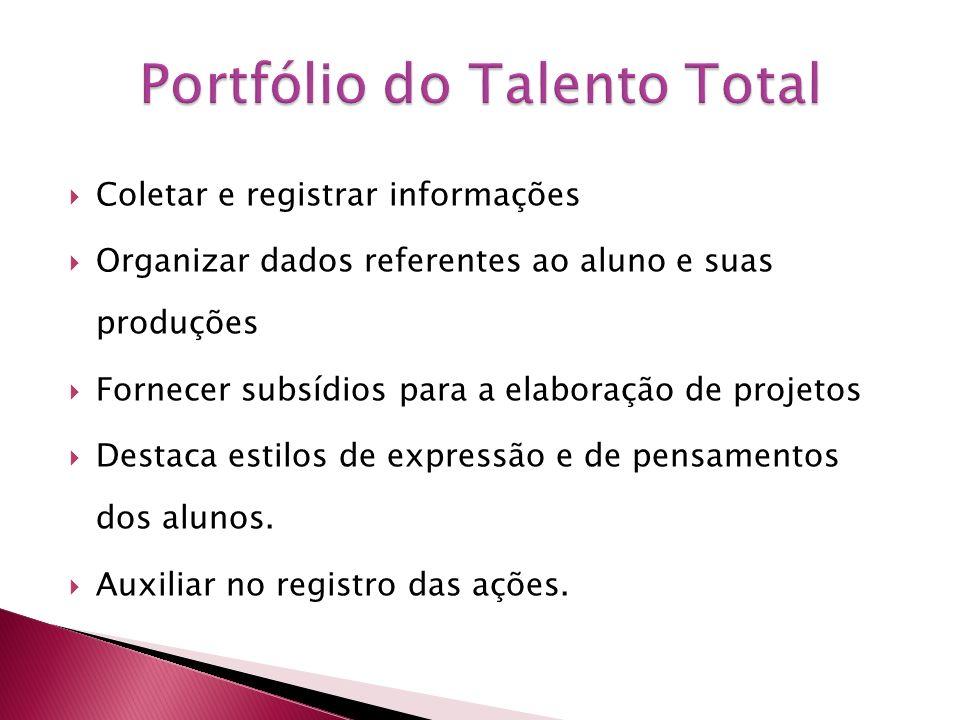 Coletar e registrar informações Organizar dados referentes ao aluno e suas produções Fornecer subsídios para a elaboração de projetos Destaca estilos
