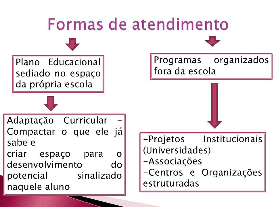 1.Disponibilizar estudos e pesquisas sobre o tema (OTs, HTPCs) 2.