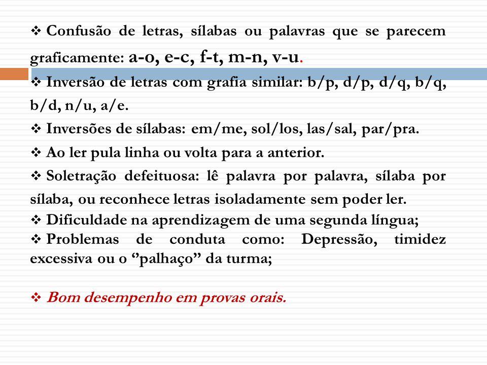 Confusão de letras, sílabas ou palavras que se parecem graficamente: a-o, e-c, f-t, m-n, v-u. Inversão de letras com grafia similar: b/p, d/p, d/q, b/