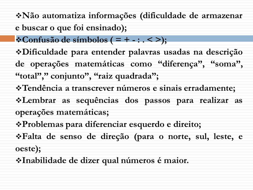 Não automatiza informações (dificuldade de armazenar e buscar o que foi ensinado); Confusão de símbolos ( = + - :. ); Dificuldade para entender palavr