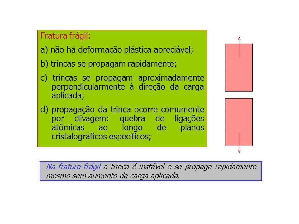 Fratura frágil: a) não há deformação plástica apreciável; b) trincas se propagam rapidamente; c) trincas se propagam aproximadamente perpendicularment