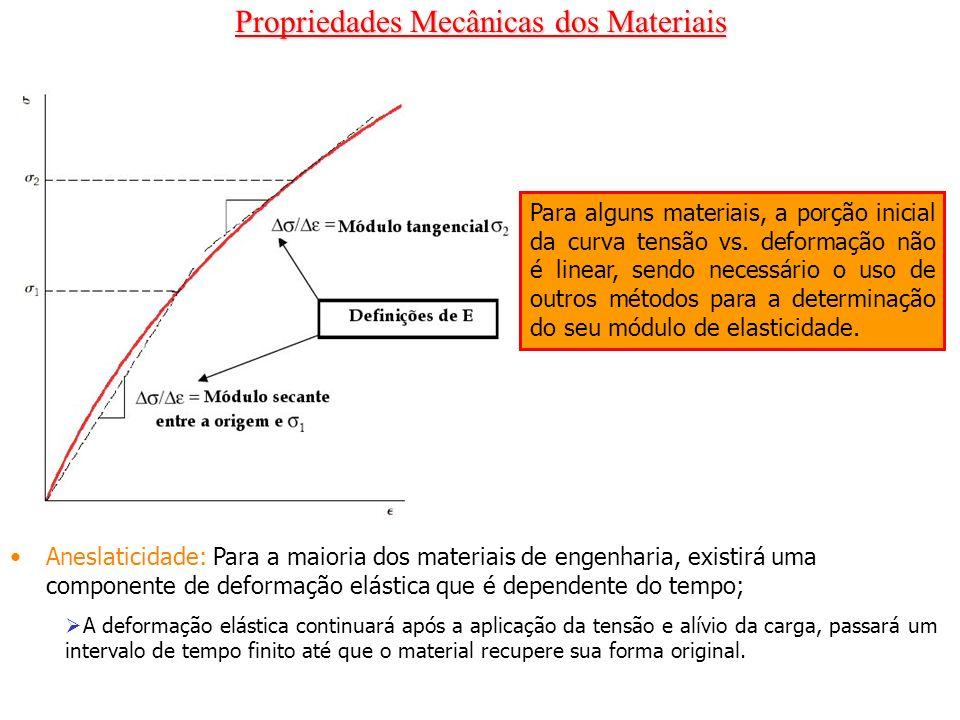 Propriedades Mecânicas dos Materiais Aneslaticidade: Para a maioria dos materiais de engenharia, existirá uma componente de deformação elástica que é