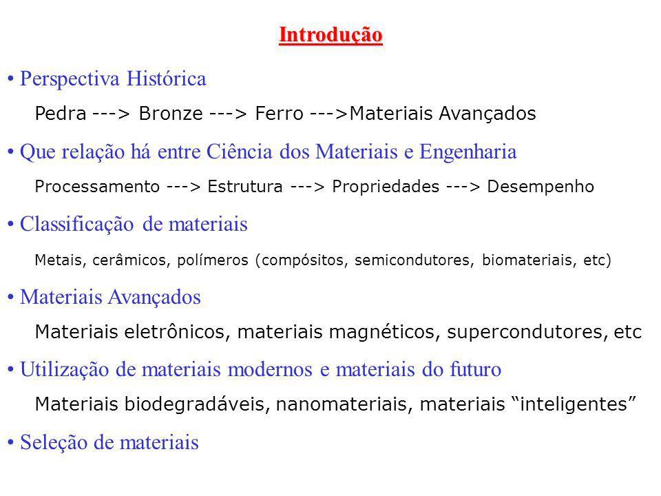 Introdução Perspectiva Histórica Pedra ---> Bronze ---> Ferro --->Materiais Avançados Que relação há entre Ciência dos Materiais e Engenharia Processa