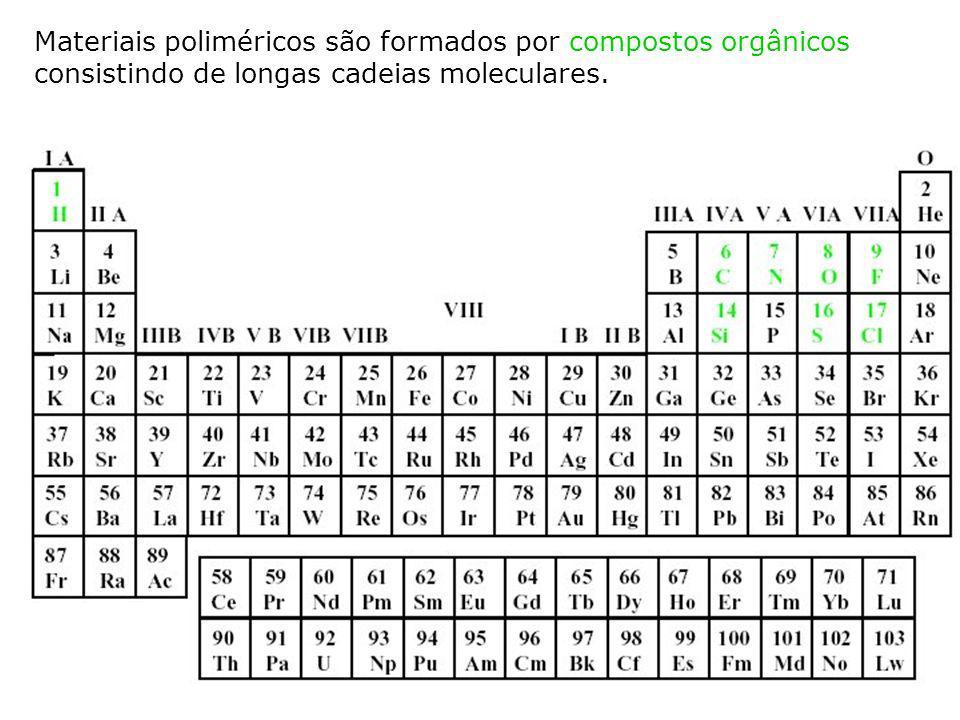 Materiais poliméricos são formados por compostos orgânicos consistindo de longas cadeias moleculares.