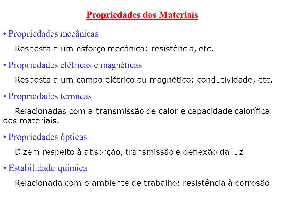 Propriedades dos Materiais Propriedades mecânicas Resposta a um esforço mecânico: resistência, etc. Propriedades elétricas e magnéticas Resposta a um