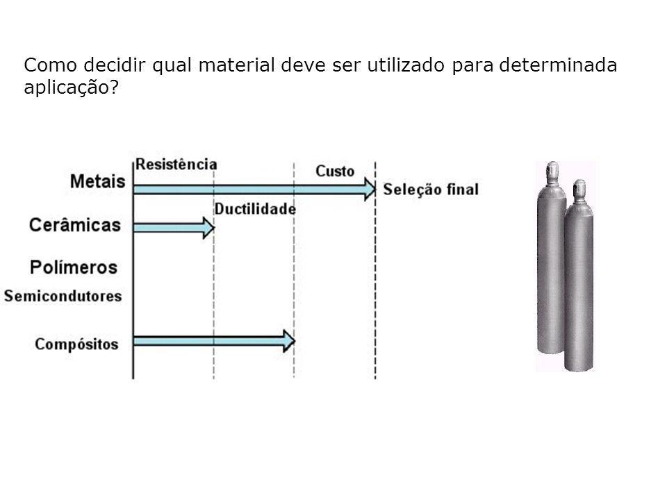 Como decidir qual material deve ser utilizado para determinada aplicação?