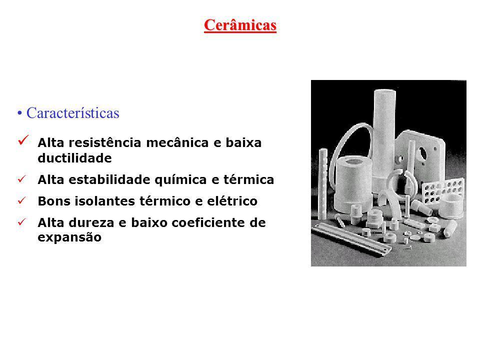 Cerâmicas Características Alta resistência mecânica e baixa ductilidade Alta estabilidade química e térmica Bons isolantes térmico e elétrico Alta dur