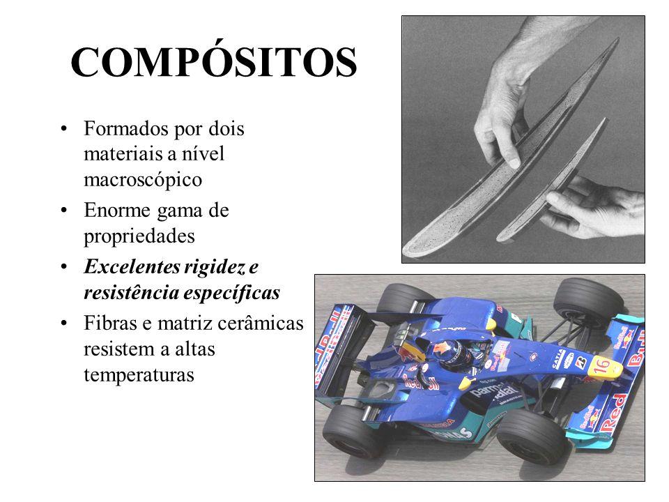 COMPÓSITOS Formados por dois materiais a nível macroscópico Enorme gama de propriedades Excelentes rigidez e resistência específicas Fibras e matriz c