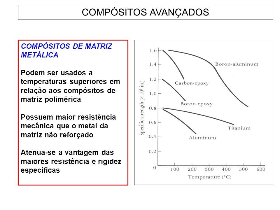 COMPÓSITOS AVANÇADOS COMPÓSITOS DE MATRIZ METÁLICA Podem ser usados a temperaturas superiores em relação aos compósitos de matriz polimérica Possuem m