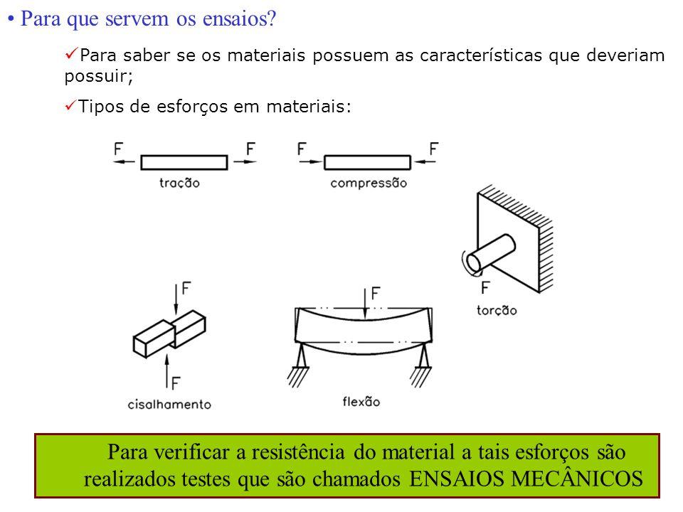 Para que servem os ensaios? Para saber se os materiais possuem as características que deveriam possuir; Tipos de esforços em materiais: Para verificar