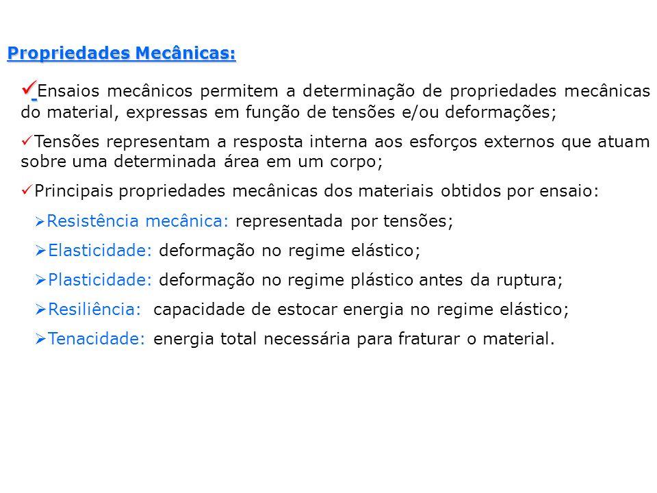 Propriedades Mecânicas: Ensaios mecânicos permitem a determinação de propriedades mecânicas do material, expressas em função de tensões e/ou deformaçõ