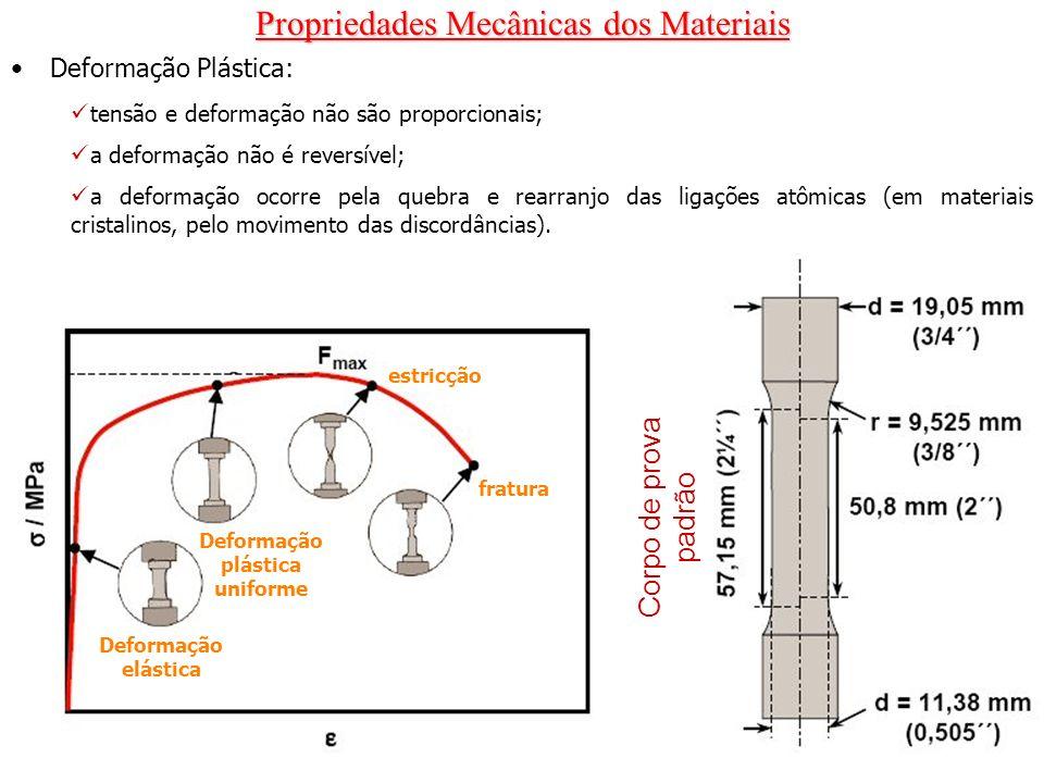 Propriedades Mecânicas dos Materiais Deformação Plástica: tensão e deformação não são proporcionais; a deformação não é reversível; a deformação ocorr