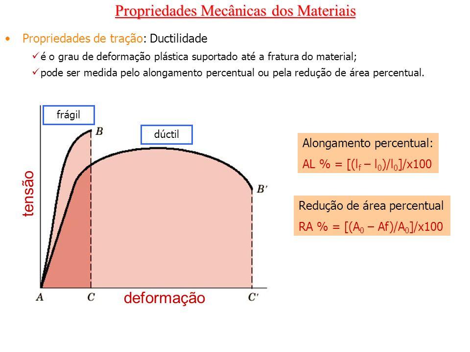 Propriedades Mecânicas dos Materiais Propriedades de tração: Ductilidade é o grau de deformação plástica suportado até a fratura do material; pode ser